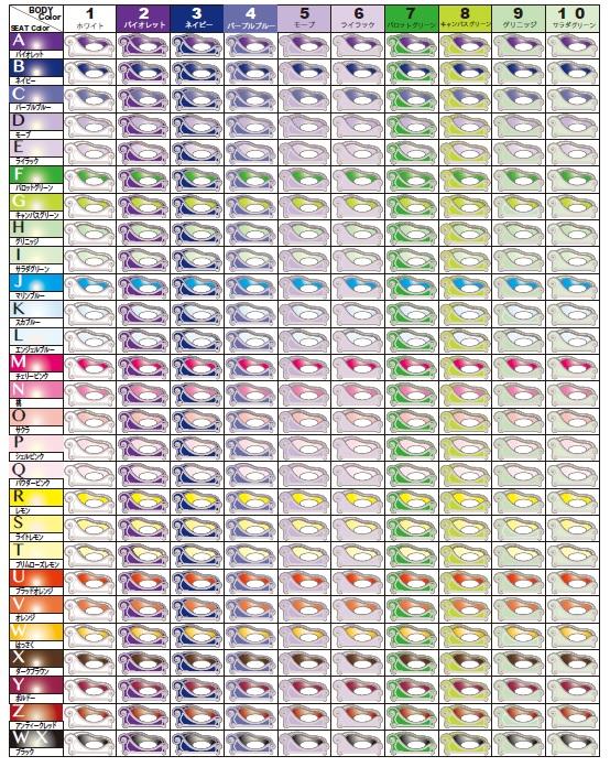 あなた色チャート