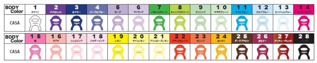 casa_anatairo_chart