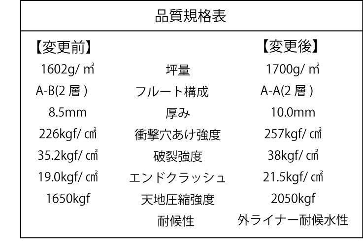 品質規格表