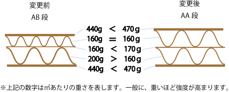 AB-AA_茶色線あり